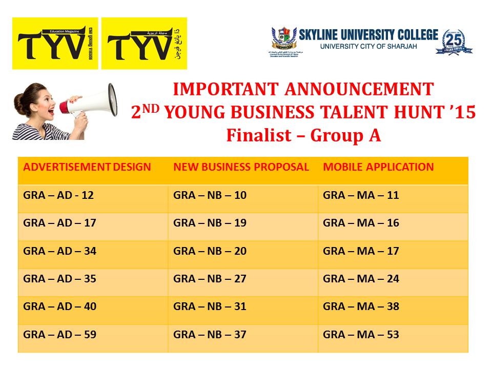 important announcement 2nd young Business talent hunt 15 finalist group a