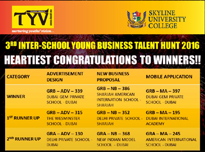 WINNERS OF 3RD INTER SCHOOL YOUNG BUSINESS TALENT HUNT 2016