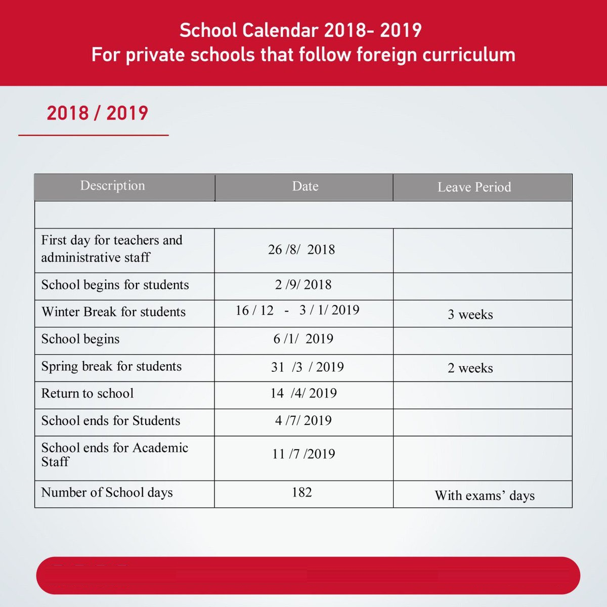 Contests for teachers 2018 - 2019. Ministry of Education 56